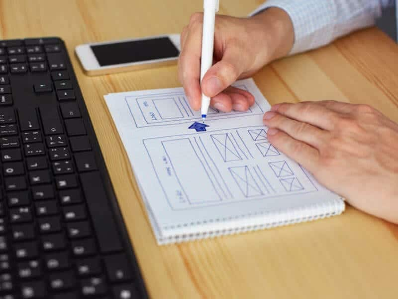 7 Essential Web Pages for Your Small Business Website